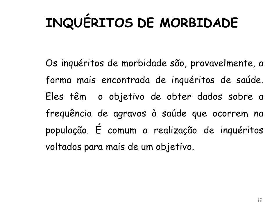 INQUÉRITOS DE MORBIDADE