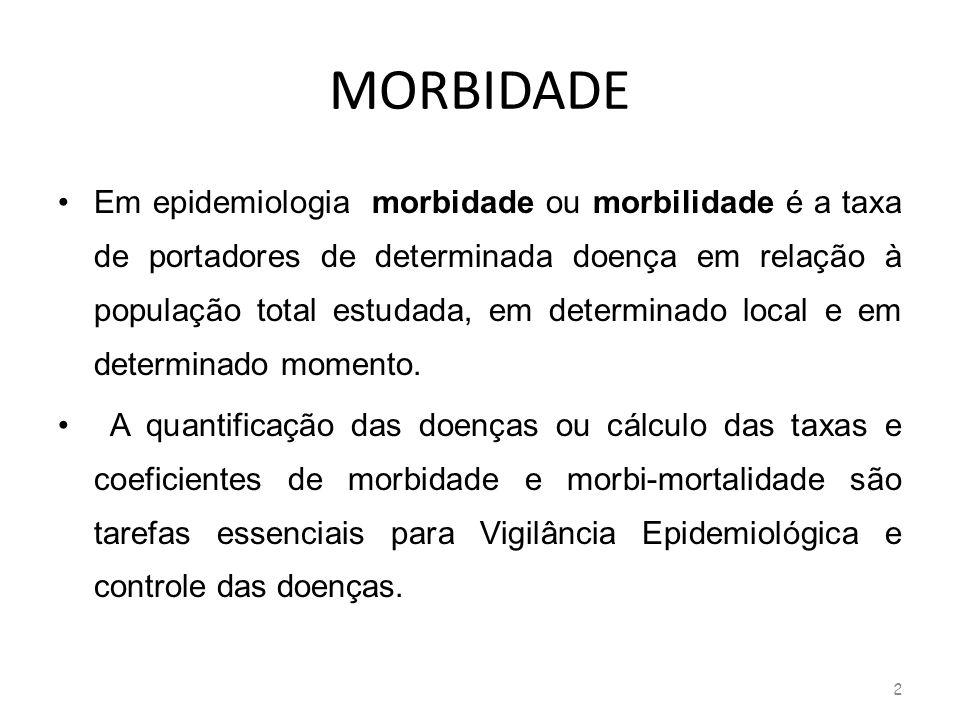 MORBIDADE