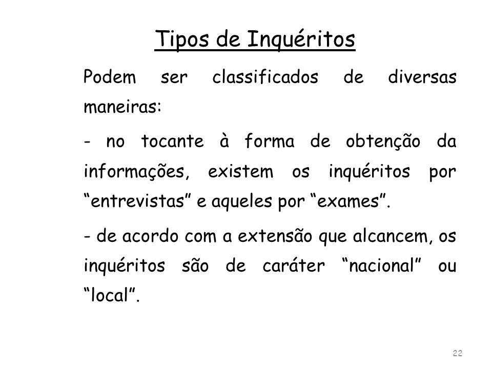 Tipos de Inquéritos Podem ser classificados de diversas maneiras: