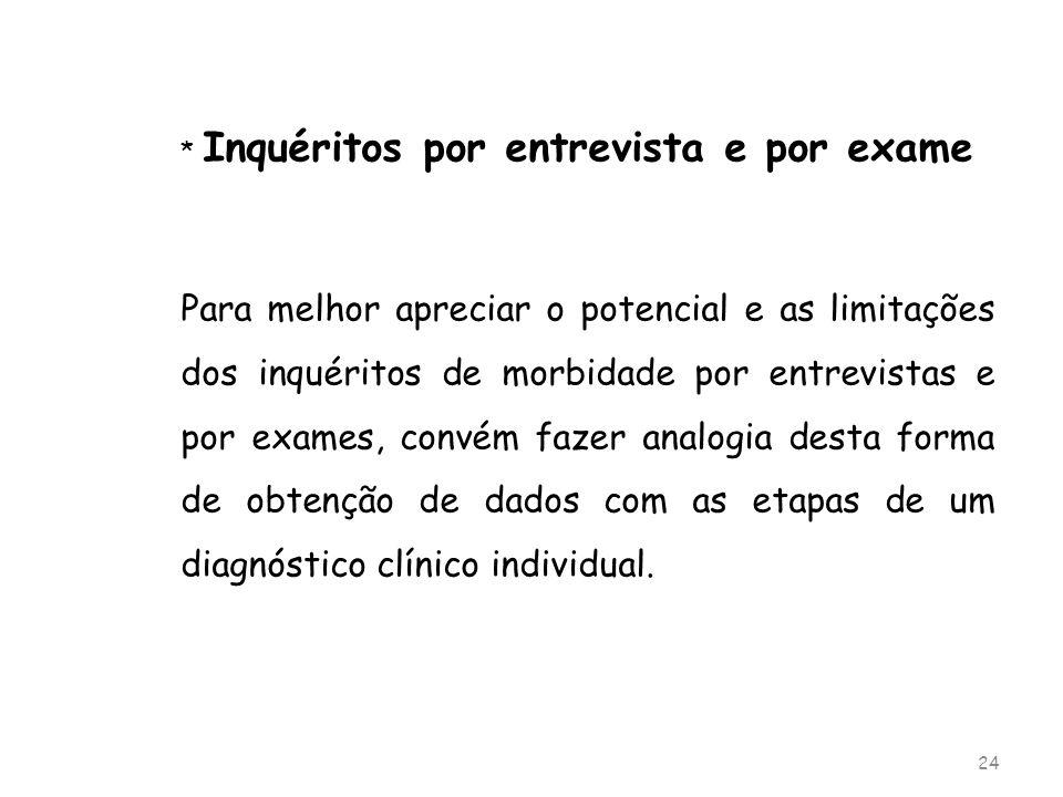 * Inquéritos por entrevista e por exame