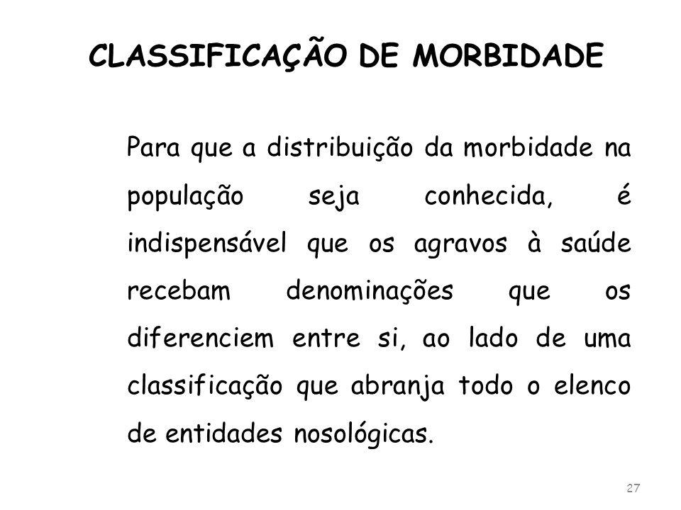 CLASSIFICAÇÃO DE MORBIDADE