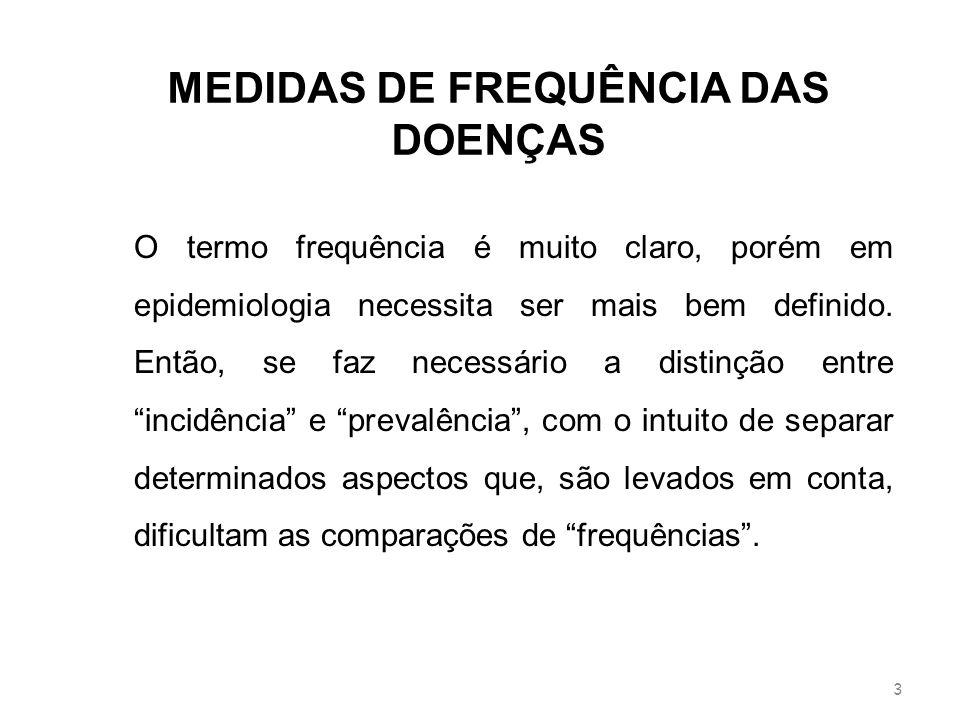 MEDIDAS DE FREQUÊNCIA DAS DOENÇAS