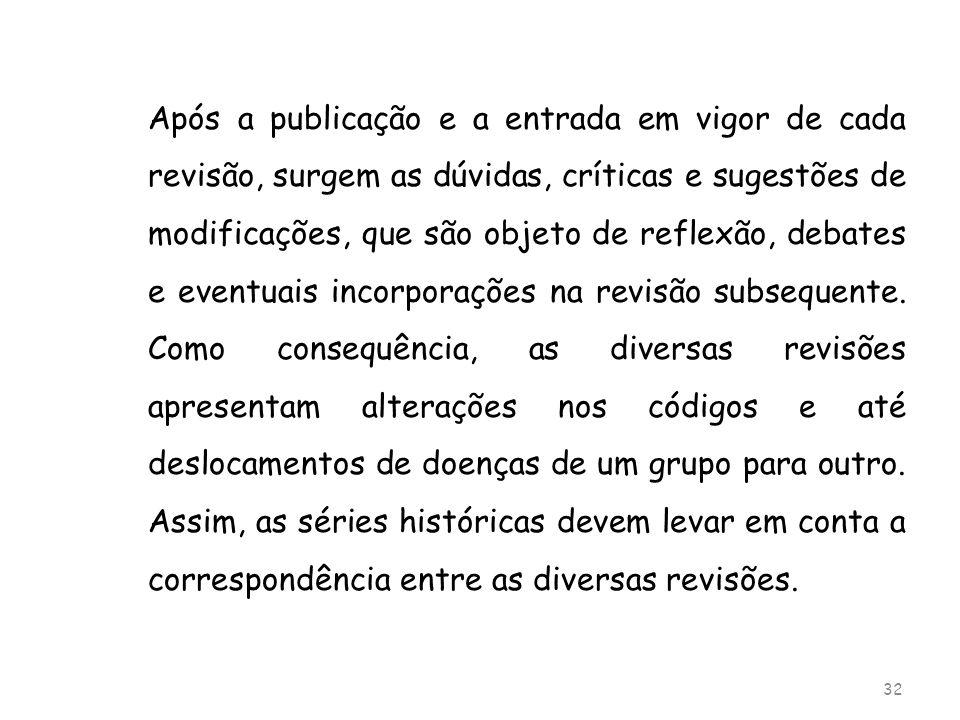 Após a publicação e a entrada em vigor de cada revisão, surgem as dúvidas, críticas e sugestões de modificações, que são objeto de reflexão, debates e eventuais incorporações na revisão subsequente.