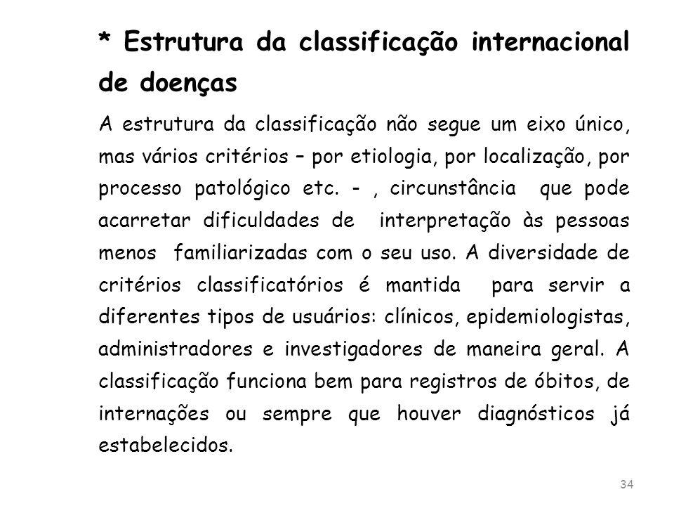* Estrutura da classificação internacional de doenças