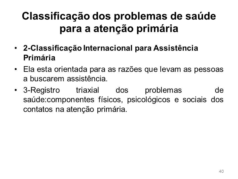 Classificação dos problemas de saúde para a atenção primária