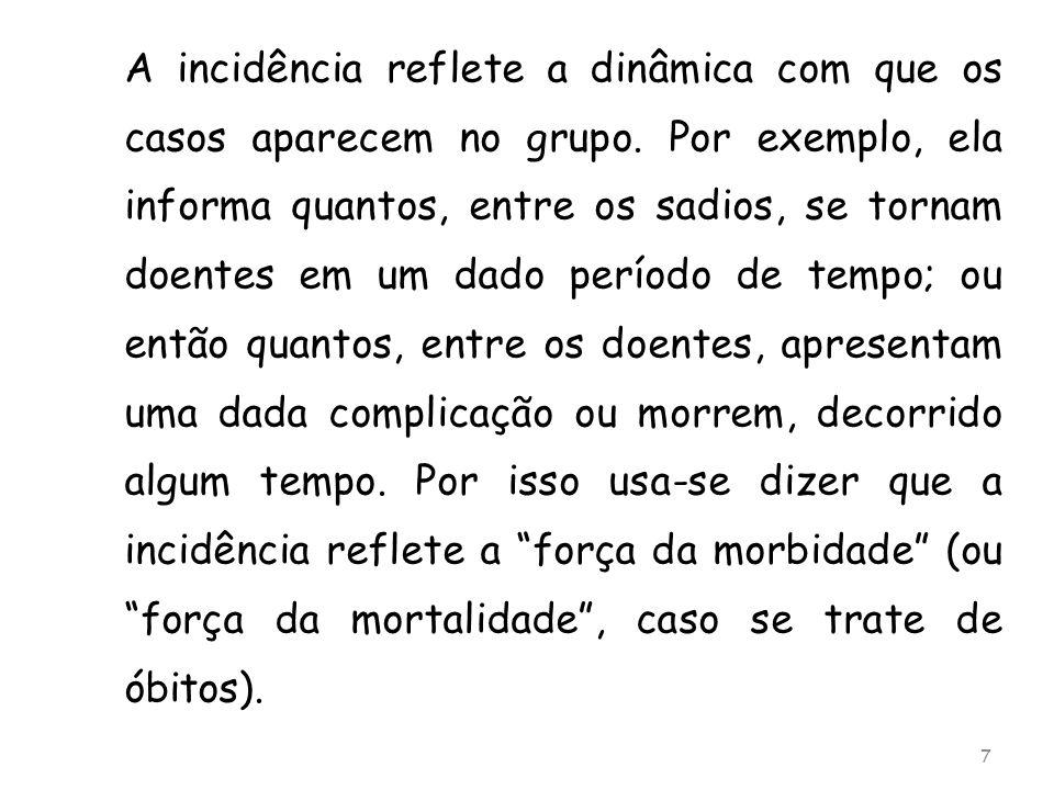 A incidência reflete a dinâmica com que os casos aparecem no grupo