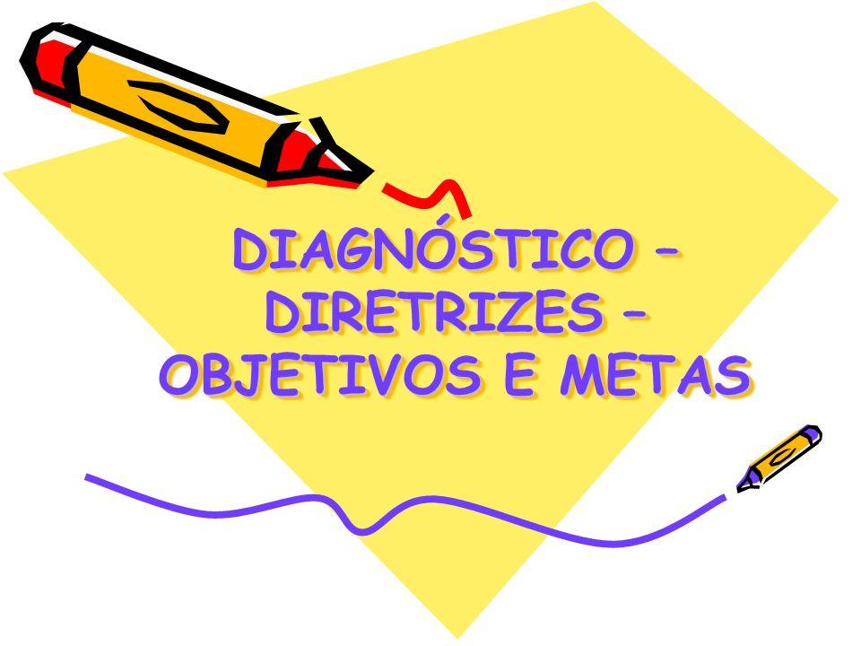 DIAGNÓSTICO – DIRETRIZES – OBJETIVOS E METAS