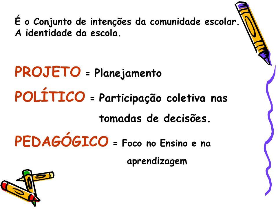 PROJETO = Planejamento POLÍTICO = Participação coletiva nas