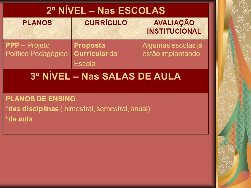 AVALIAÇÃO INSTITUCIONAL 3º NÍVEL – Nas SALAS DE AULA