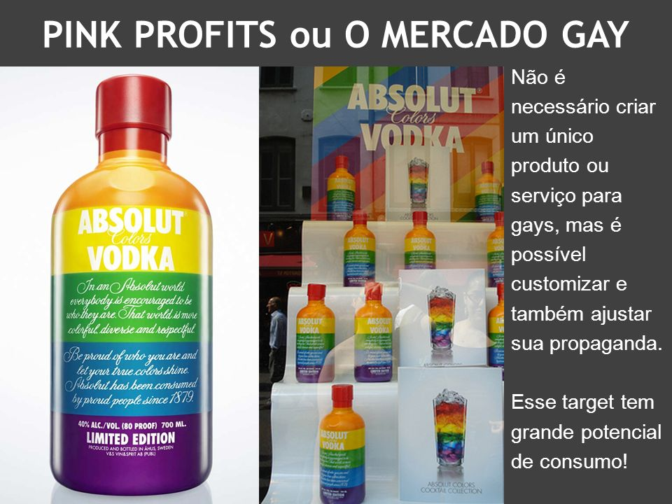 PINK PROFITS ou O MERCADO GAY