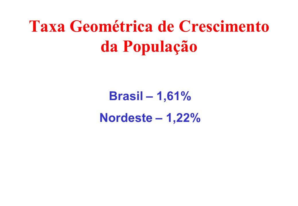 Taxa Geométrica de Crescimento da População