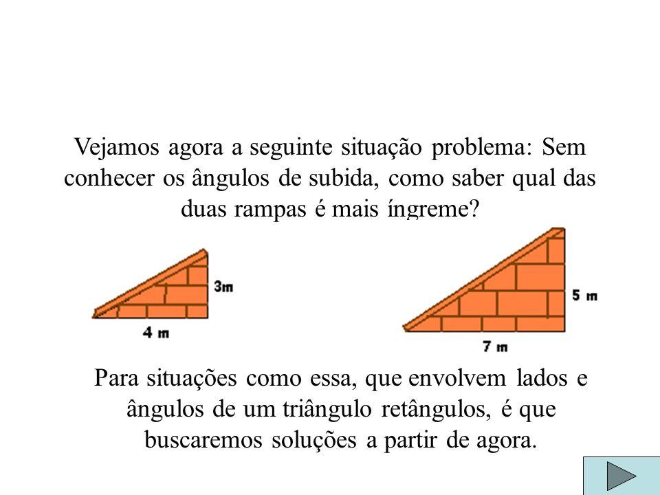 Vejamos agora a seguinte situação problema: Sem conhecer os ângulos de subida, como saber qual das duas rampas é mais íngreme