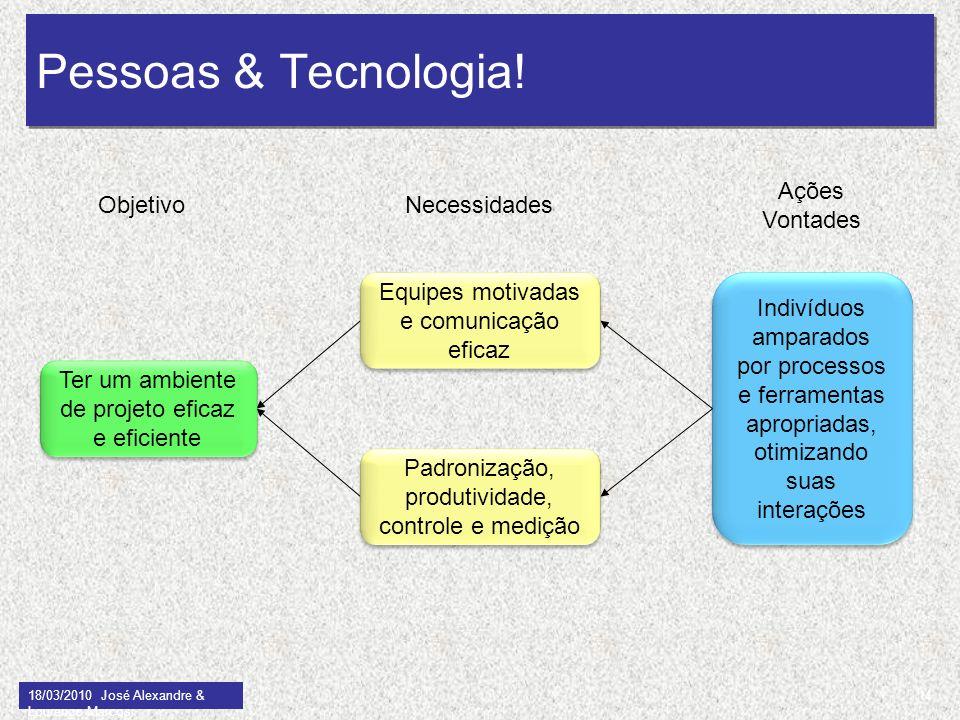 Pessoas & Tecnologia! Ações Vontades Objetivo Necessidades