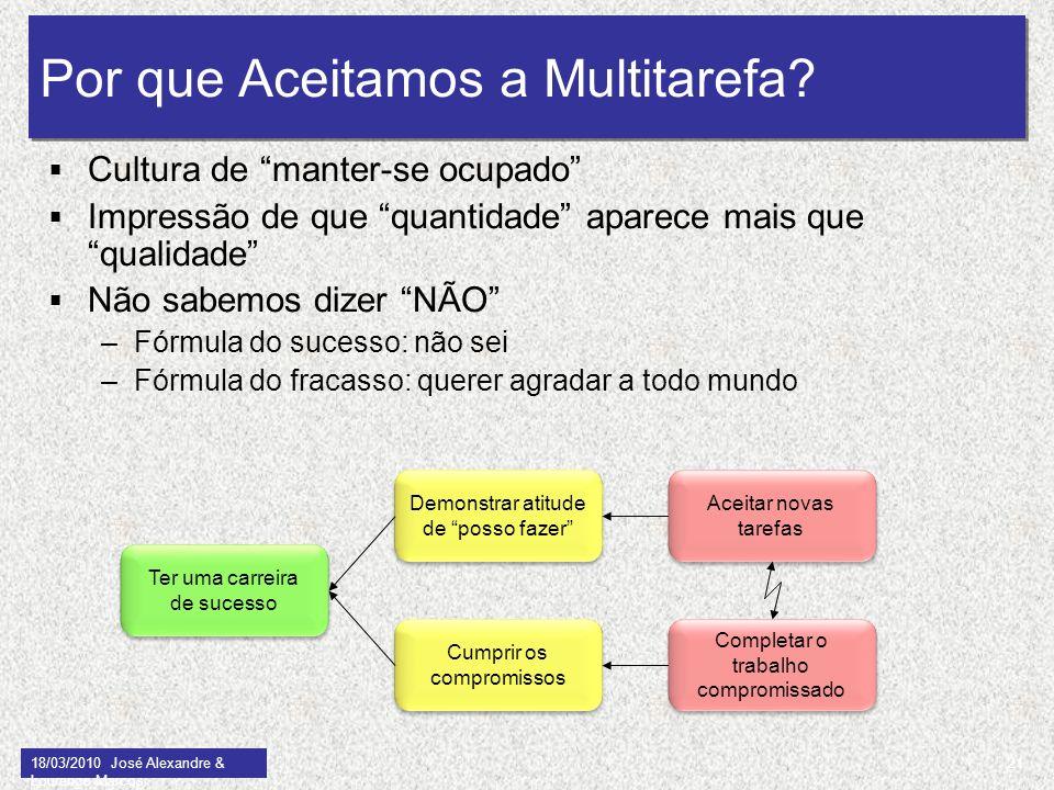 Por que Aceitamos a Multitarefa