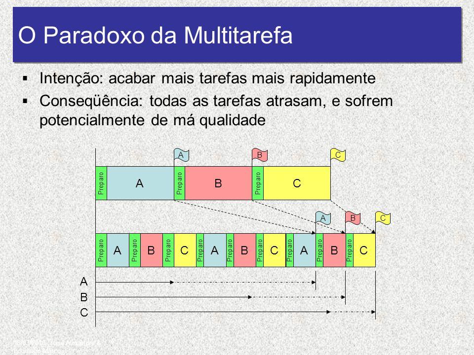 O Paradoxo da Multitarefa