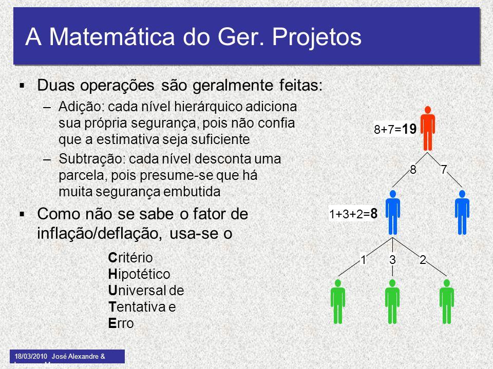 A Matemática do Ger. Projetos