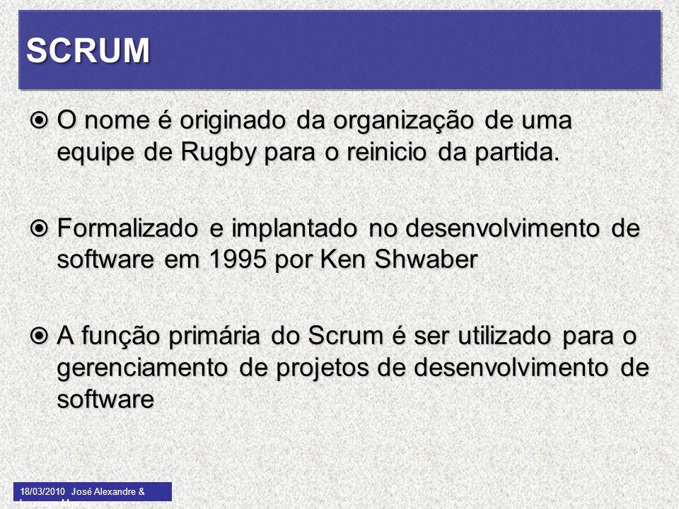 SCRUM O nome é originado da organização de uma equipe de Rugby para o reinicio da partida.