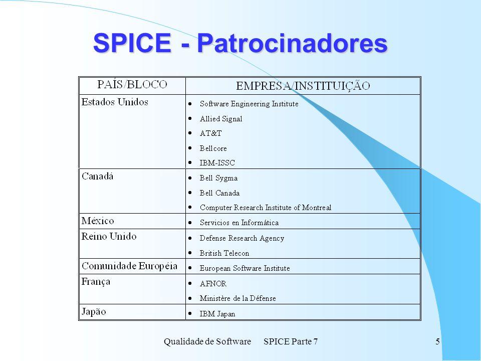 SPICE - Patrocinadores