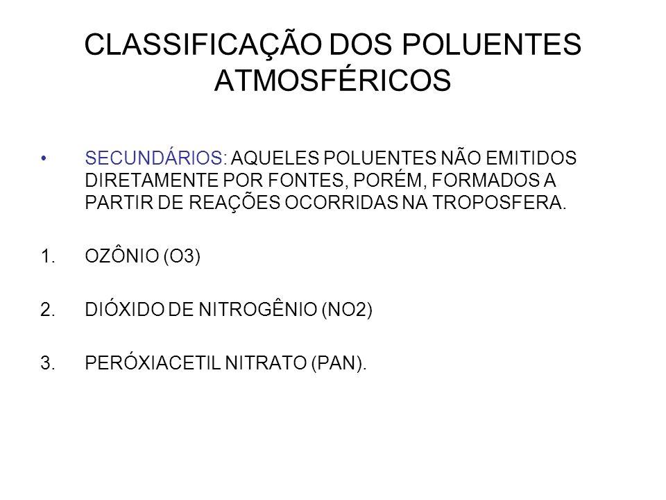 CLASSIFICAÇÃO DOS POLUENTES ATMOSFÉRICOS