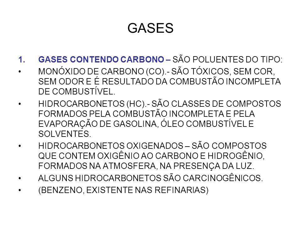 GASES GASES CONTENDO CARBONO – SÃO POLUENTES DO TIPO: