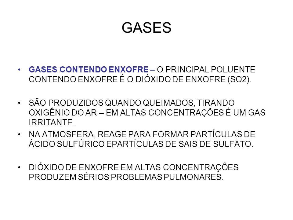 GASES GASES CONTENDO ENXOFRE – O PRINCIPAL POLUENTE CONTENDO ENXOFRE É O DIÓXIDO DE ENXOFRE (SO2).
