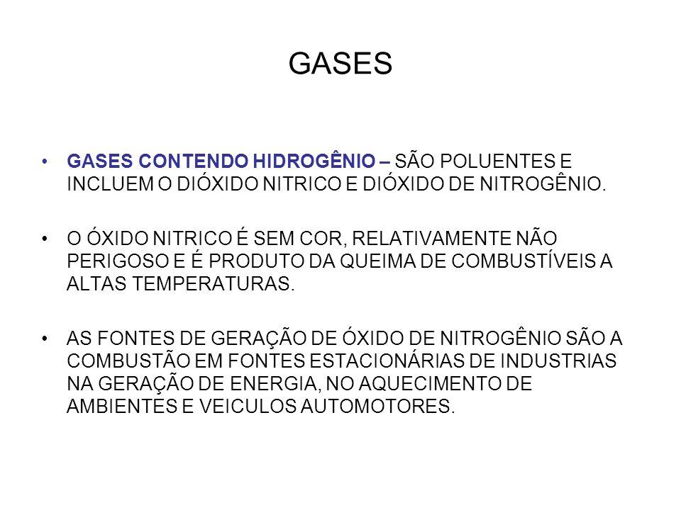 GASES GASES CONTENDO HIDROGÊNIO – SÃO POLUENTES E INCLUEM O DIÓXIDO NITRICO E DIÓXIDO DE NITROGÊNIO.