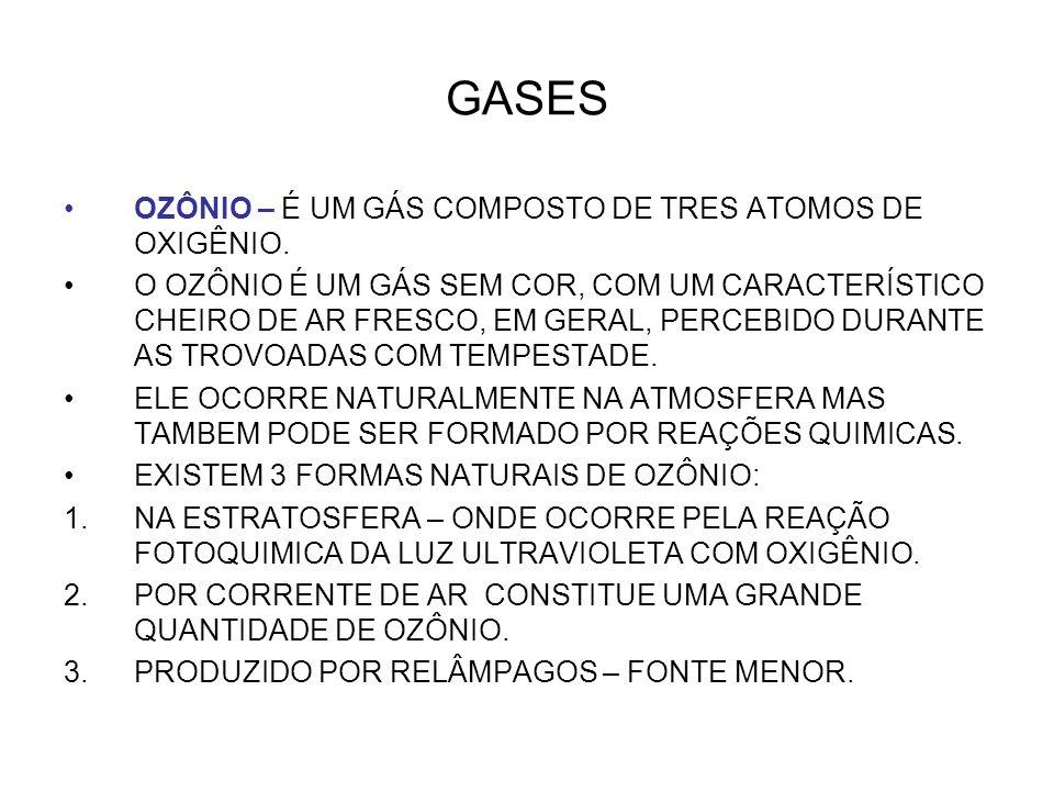 GASES OZÔNIO – É UM GÁS COMPOSTO DE TRES ATOMOS DE OXIGÊNIO.