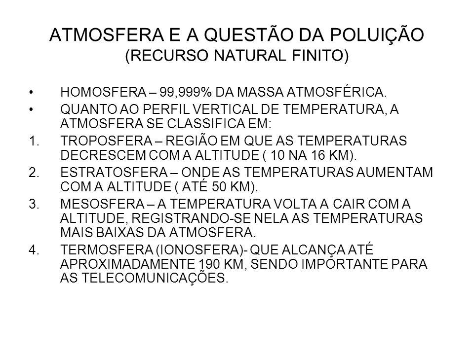 ATMOSFERA E A QUESTÃO DA POLUIÇÃO (RECURSO NATURAL FINITO)