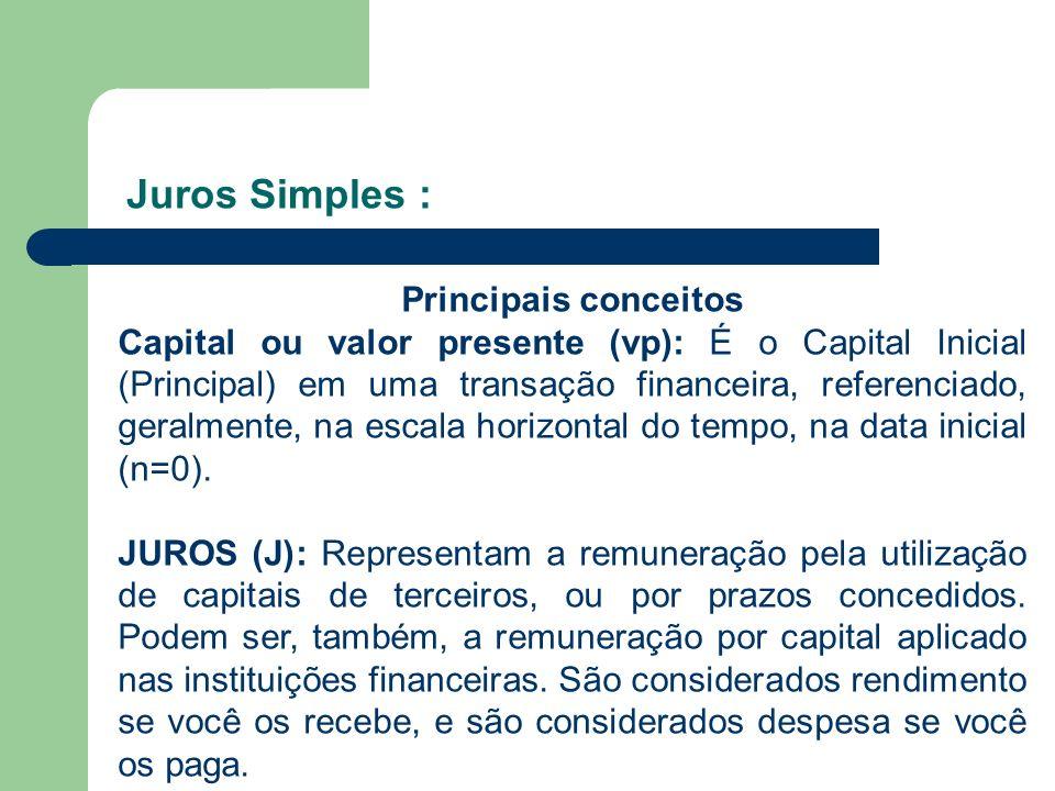 Juros Simples : Principais conceitos