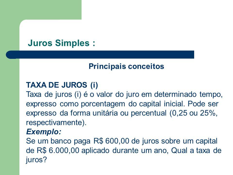 Juros Simples : Principais conceitos TAXA DE JUROS (i)