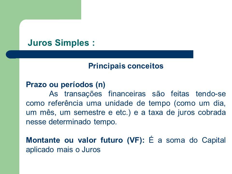 Juros Simples : Principais conceitos Prazo ou períodos (n)
