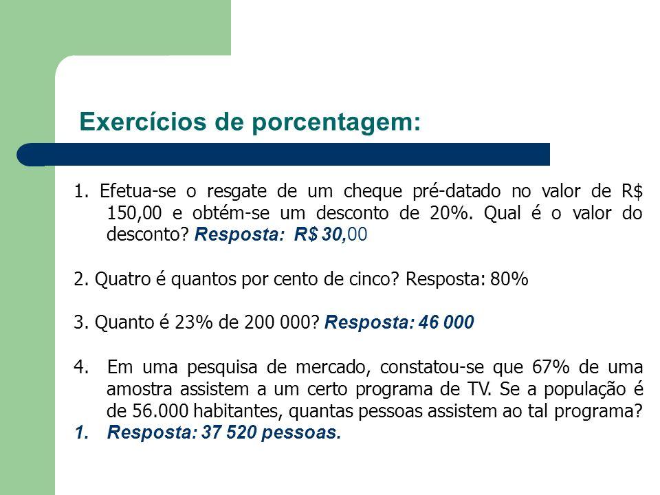 Exercícios de porcentagem:
