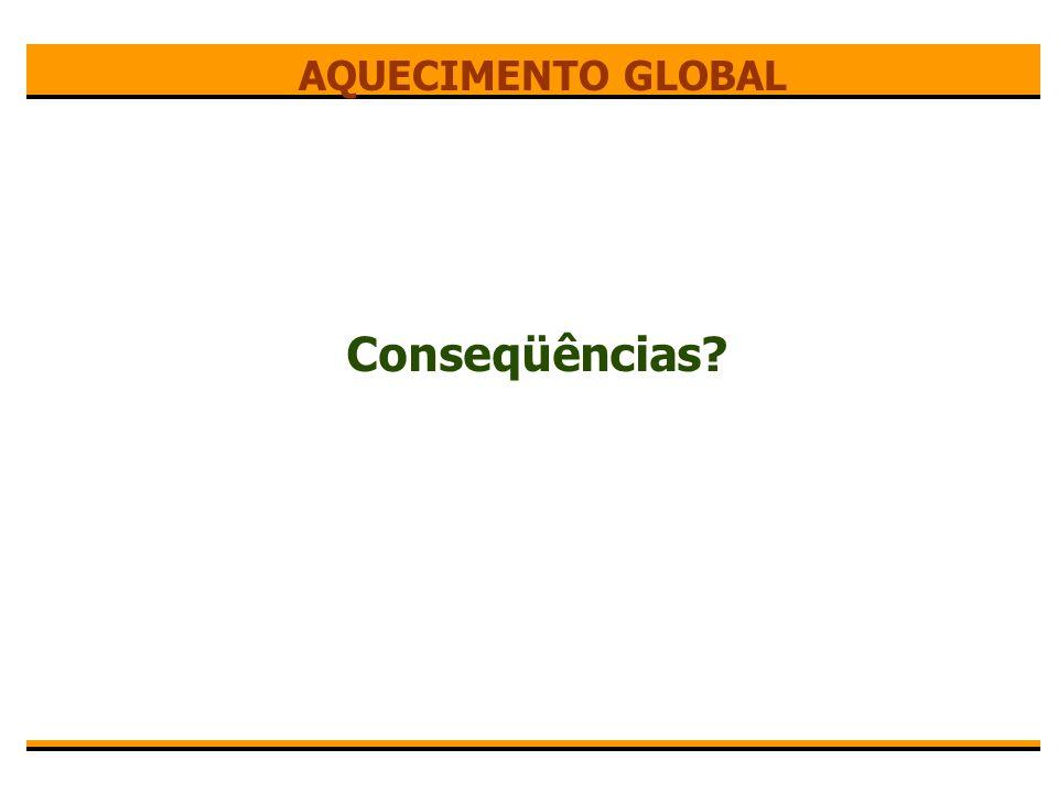 AQUECIMENTO GLOBAL Conseqüências