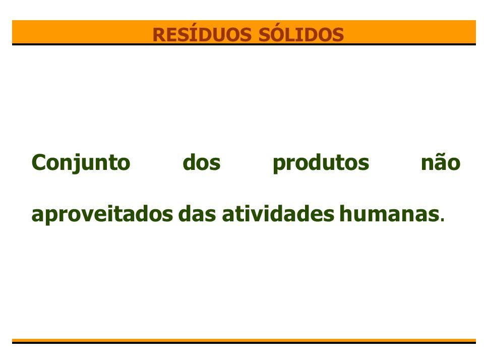 Conjunto dos produtos não aproveitados das atividades humanas.