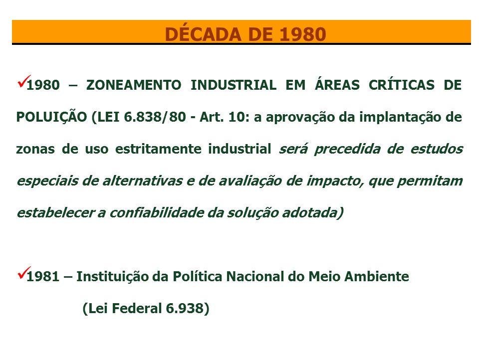 DÉCADA DE 1980