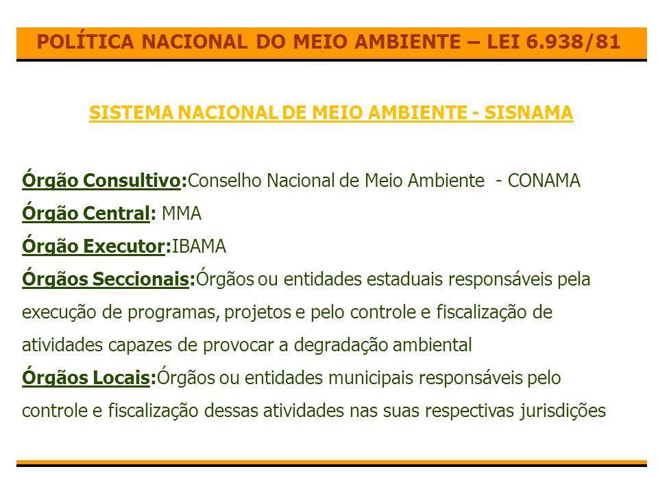 POLÍTICA NACIONAL DO MEIO AMBIENTE – LEI 6.938/81