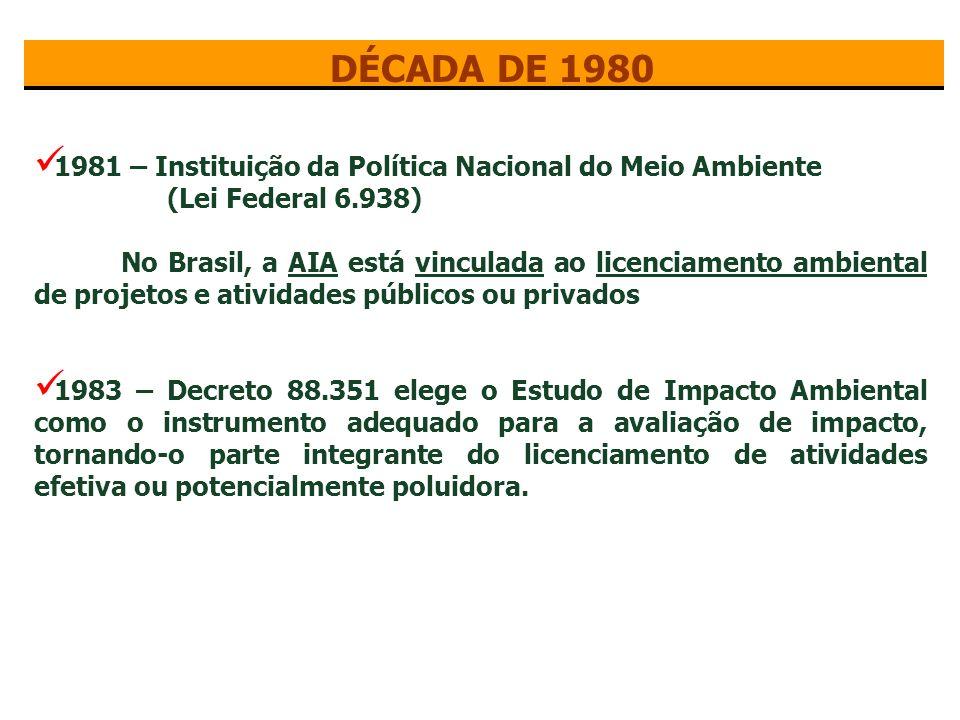 DÉCADA DE 1980 1981 – Instituição da Política Nacional do Meio Ambiente. (Lei Federal 6.938)
