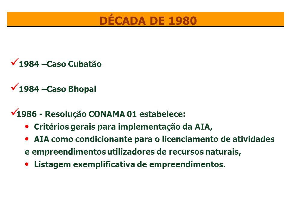 DÉCADA DE 1980 1984 –Caso Cubatão 1984 –Caso Bhopal