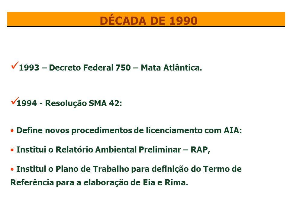 DÉCADA DE 1990 1993 – Decreto Federal 750 – Mata Atlântica.