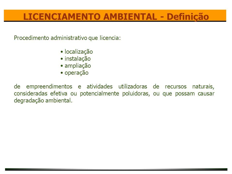 LICENCIAMENTO AMBIENTAL - Definição