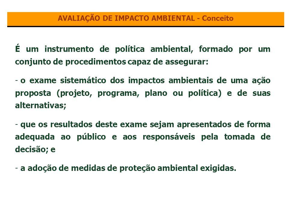 AVALIAÇÃO DE IMPACTO AMBIENTAL - Conceito
