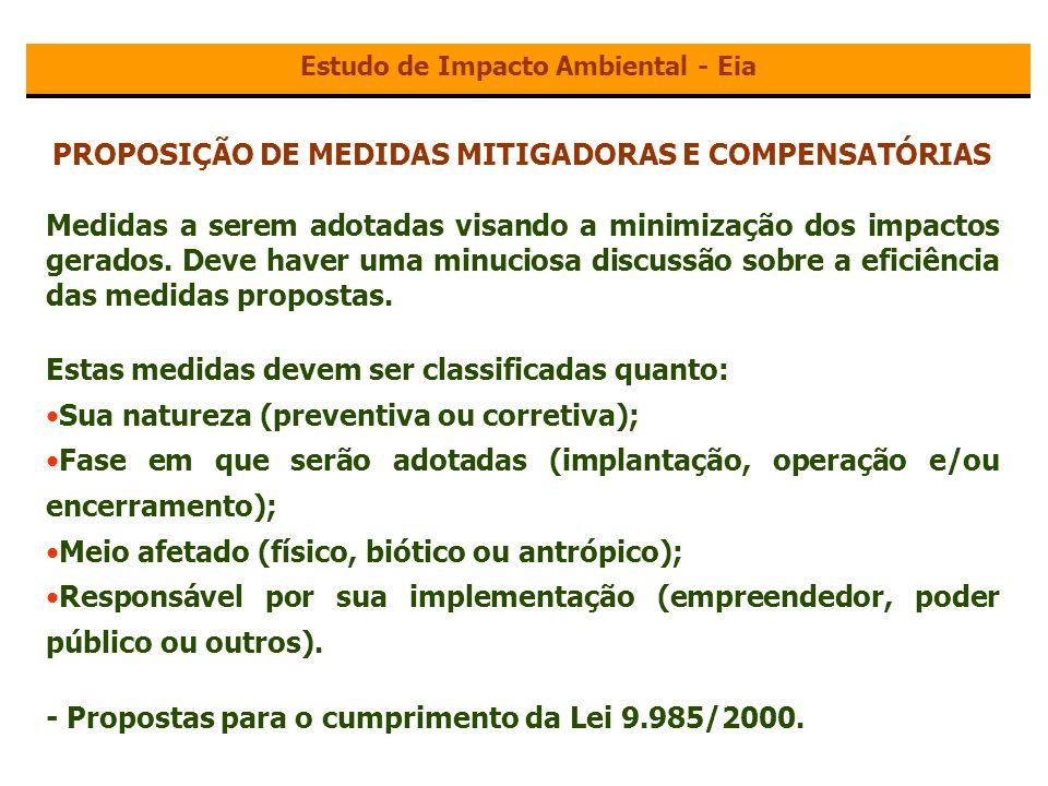 PROPOSIÇÃO DE MEDIDAS MITIGADORAS E COMPENSATÓRIAS
