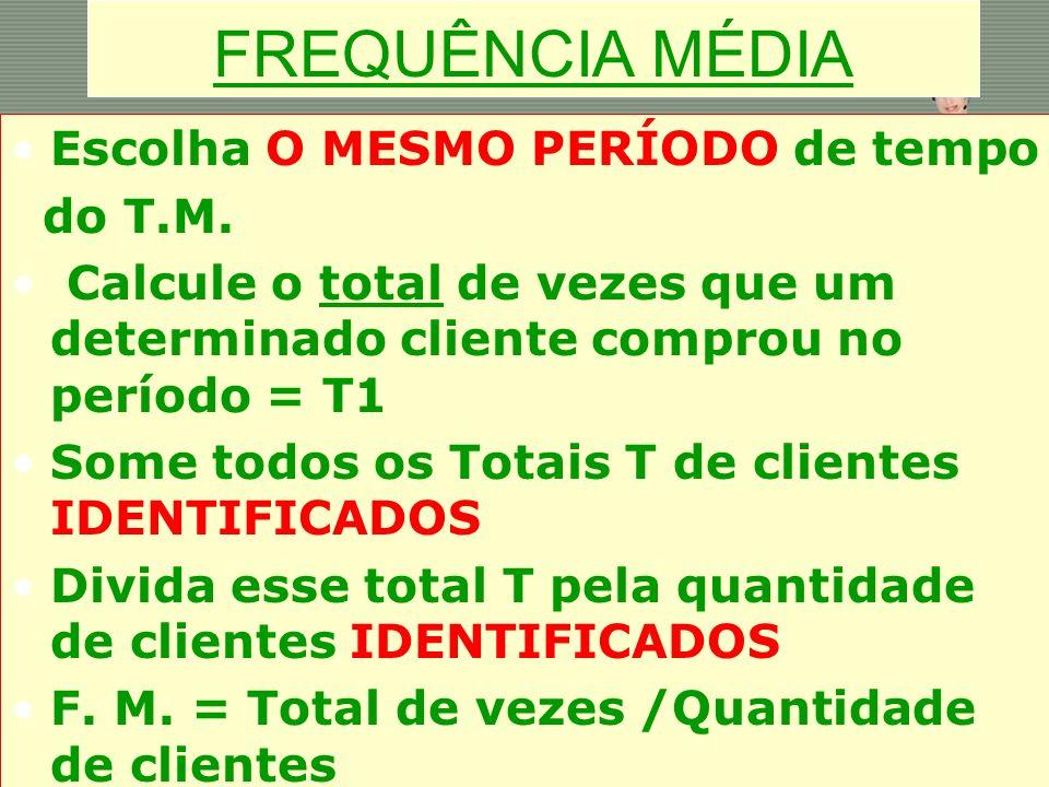 FREQUÊNCIA MÉDIA Escolha O MESMO PERÍODO de tempo do T.M.