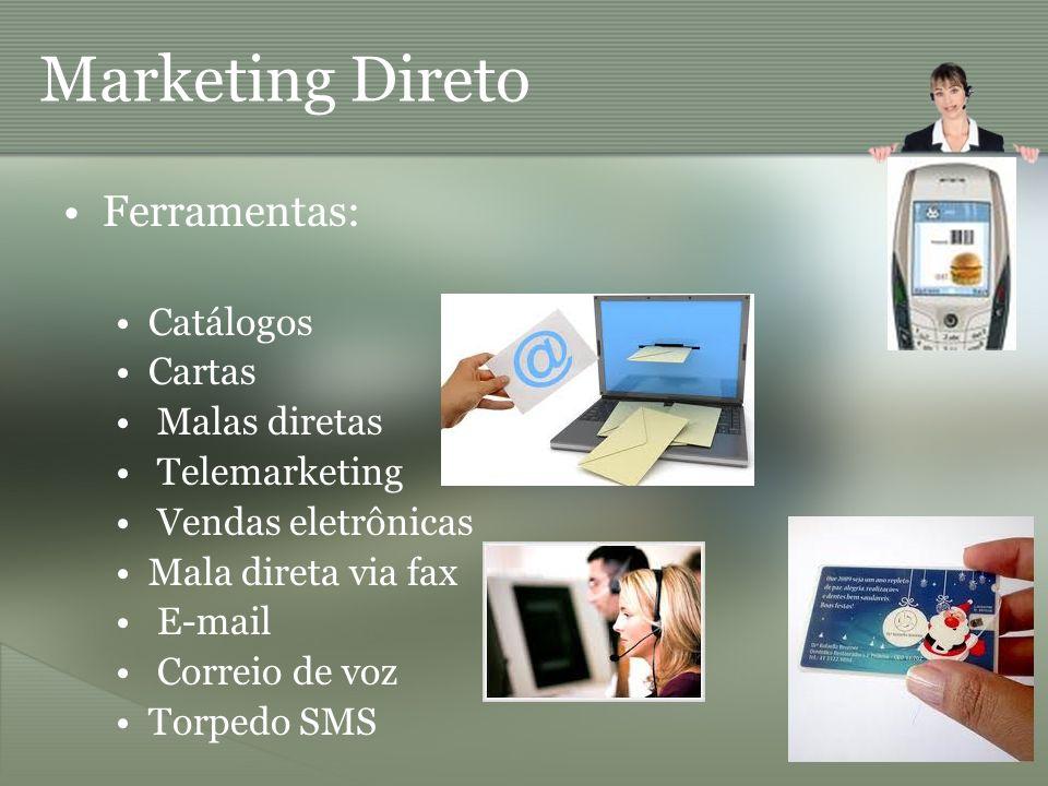 Marketing Direto Ferramentas: Catálogos Cartas Malas diretas