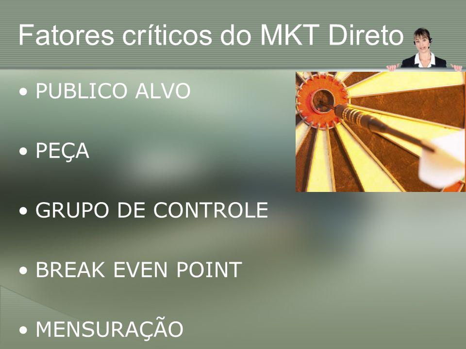 Fatores críticos do MKT Direto