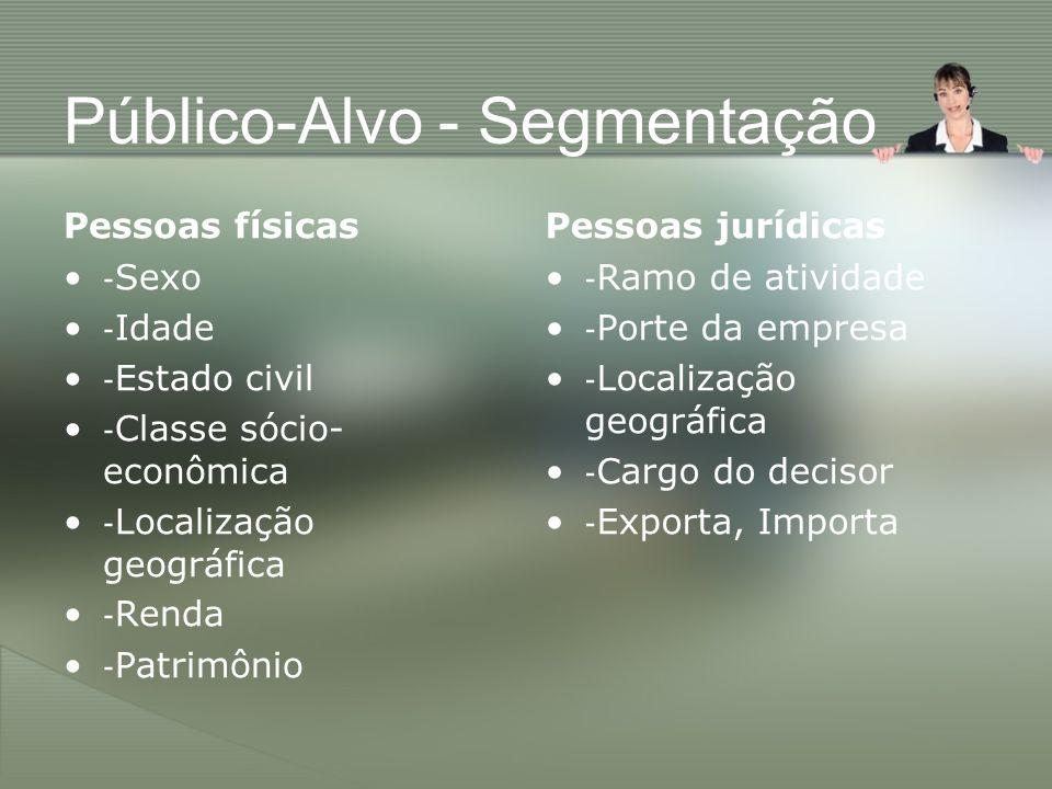 Público-Alvo - Segmentação