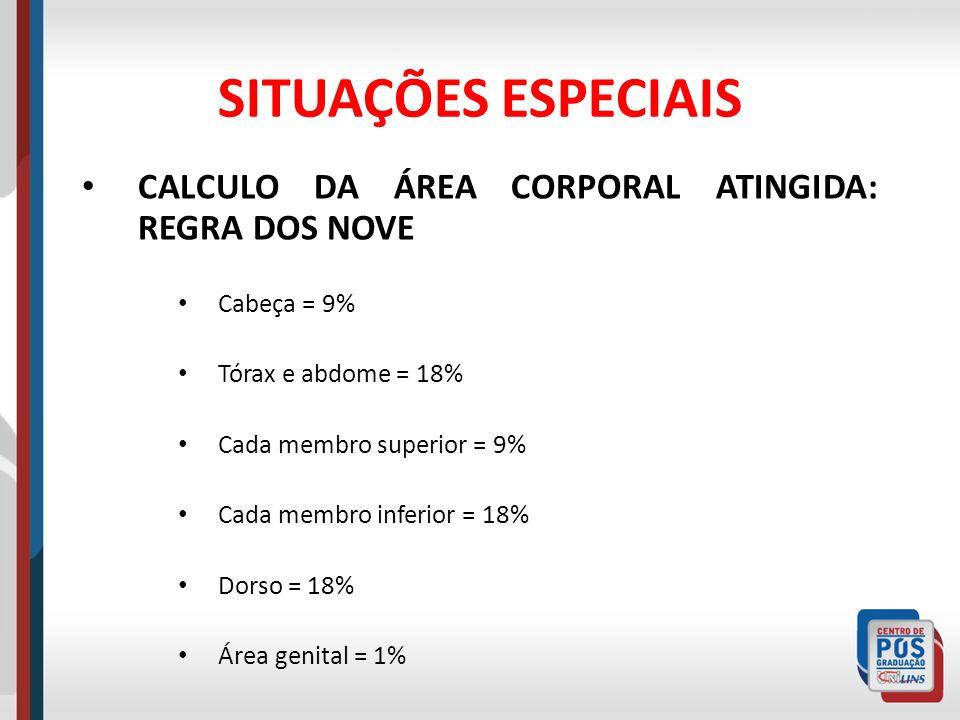 SITUAÇÕES ESPECIAIS CALCULO DA ÁREA CORPORAL ATINGIDA: REGRA DOS NOVE