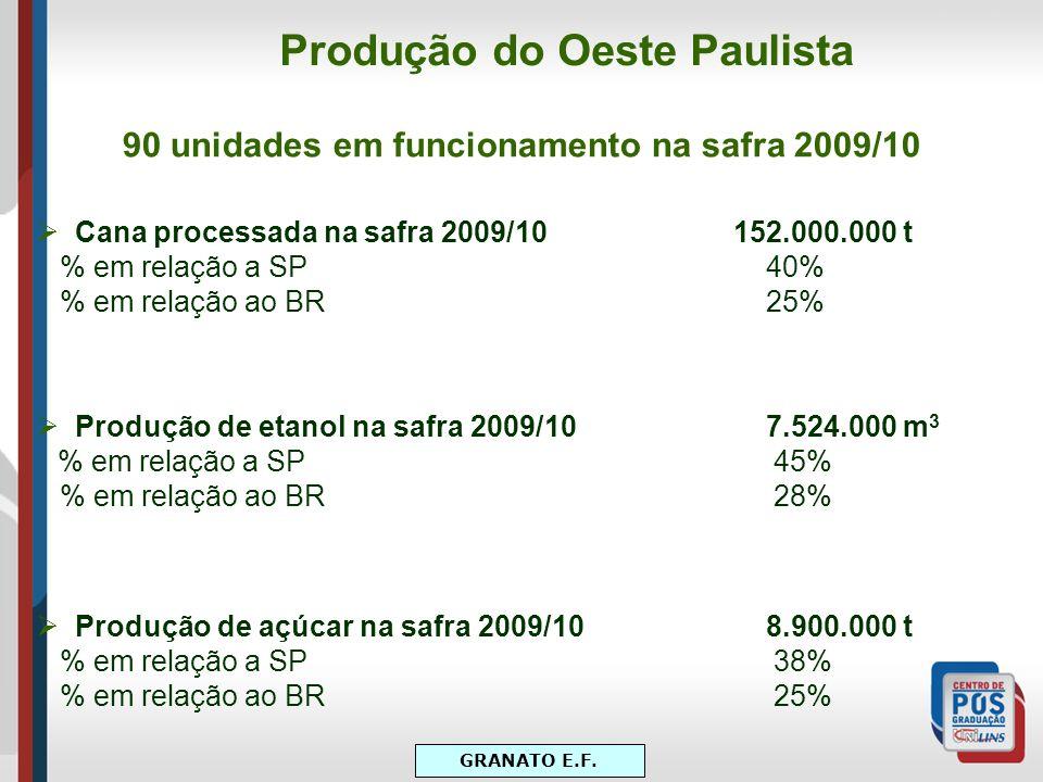 Produção do Oeste Paulista