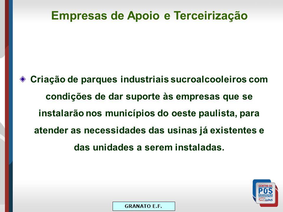 Empresas de Apoio e Terceirização