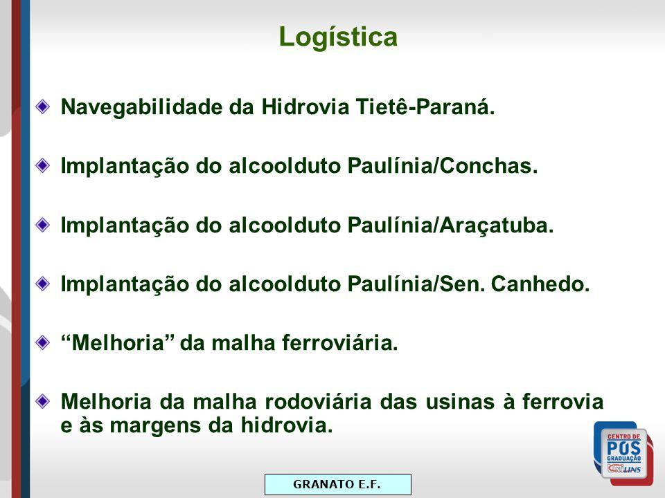 Logística Navegabilidade da Hidrovia Tietê-Paraná.